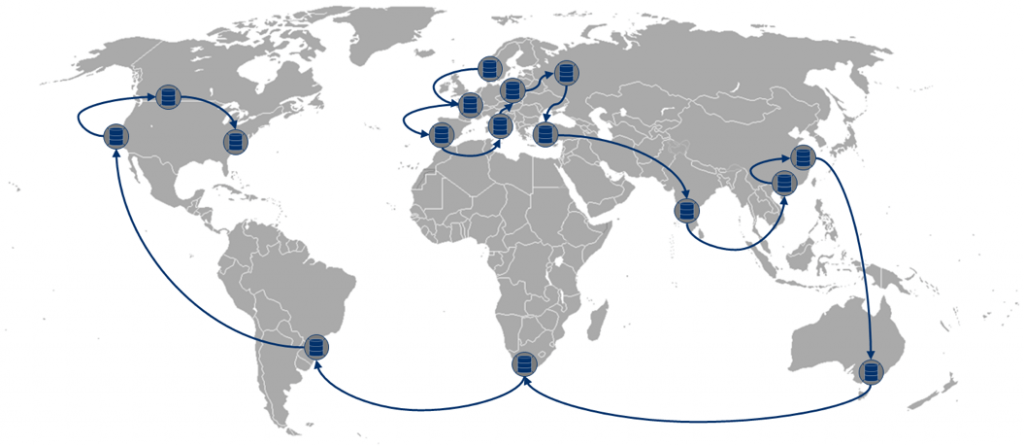 Global implementations of Microsoft Dynamics NAV